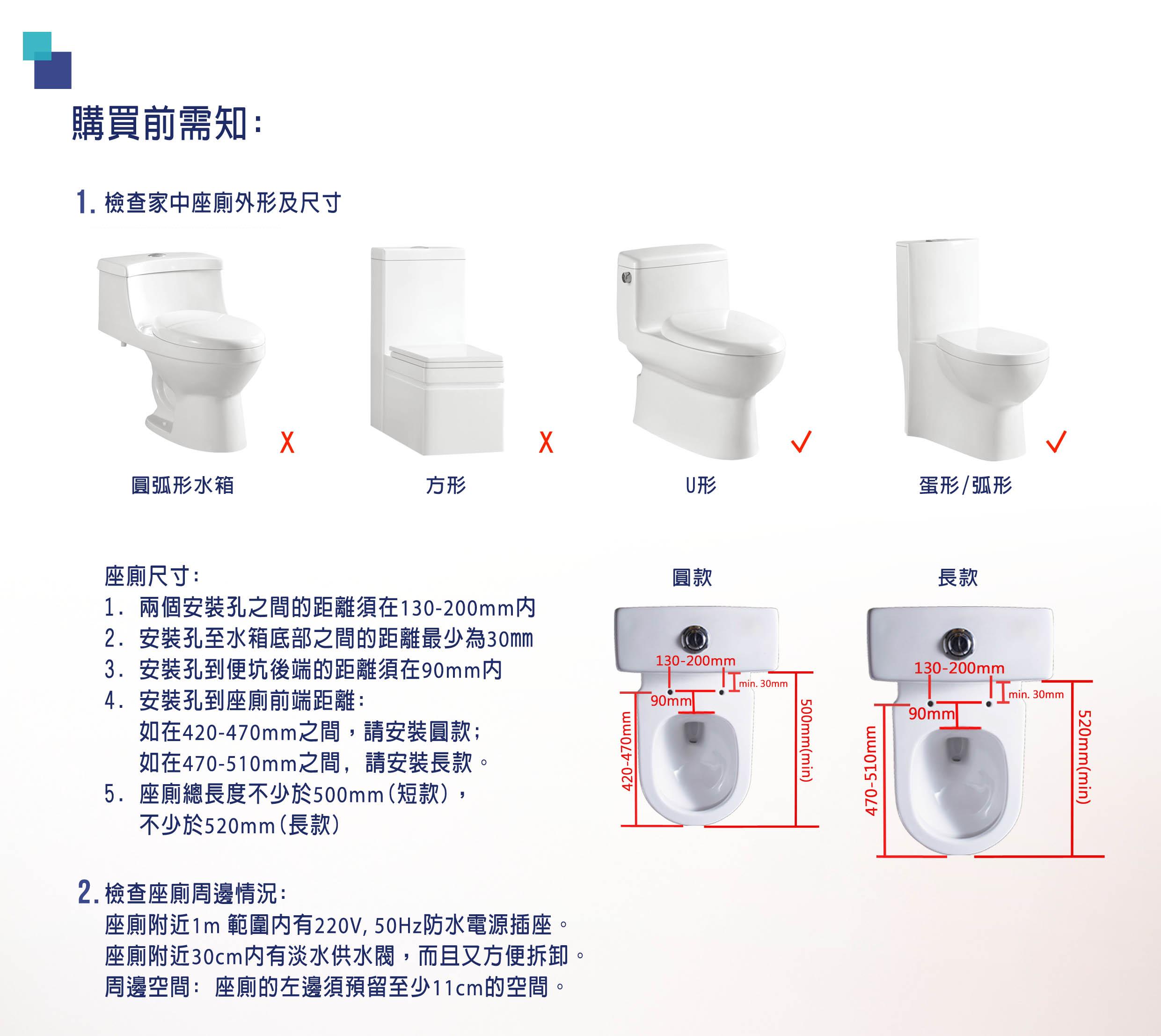 韓國智能廁板